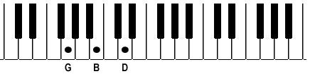 gmajor chord learn to play piano